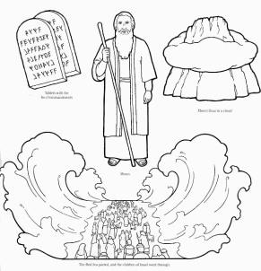 Moise si minunea de la Marea Rosie